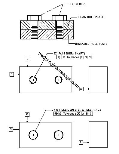 GD&T Fixed Fastener Condition Tolerance Calculator