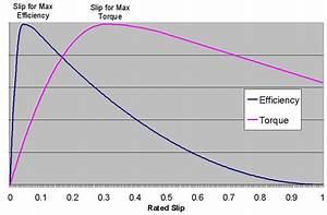 Cox Cable Box Diagram