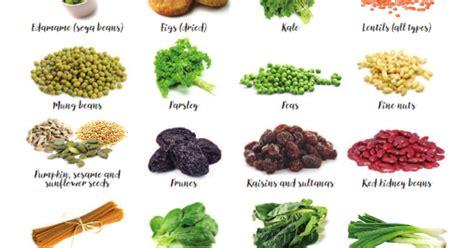 Iron Rich Foods Wallchart