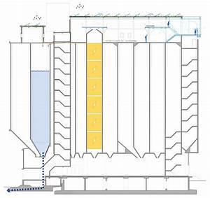 Ja Arquitectura   Groendak Wins De Maassilotop Competition