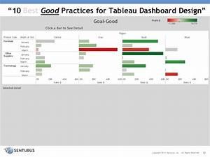 10 Best Practices for Tableau Dashboard Design: Data ...