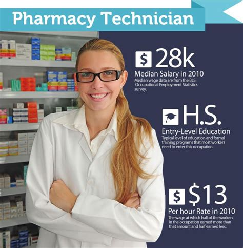 Pharmacy Technician Certification  What You Need To Know. Ing Clarion Global Real Estate Income Fund. Love Addiction Treatment Email Campaign Tools. Healthcare Information Technology Degree. Sagging Roof Repair Cost How To Help With Add. Biological Waste Container Salty Dog Grooming. Online English Certificate Programs. Pacific Medical Training Military Law Attorney. Coffee Shop Pos Software Tax Garnishment Laws