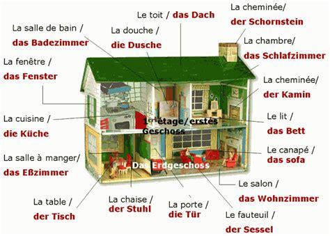 vocabulaire anglais cuisine maquette pièces allemand