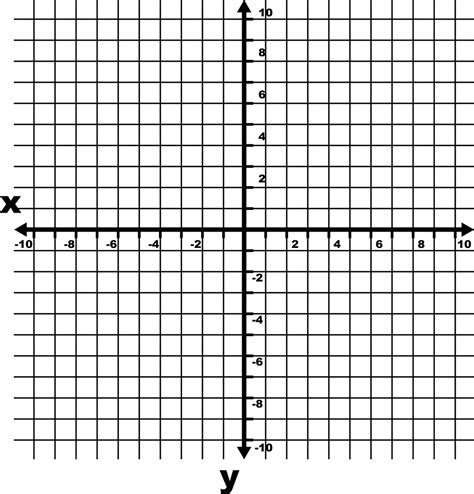 coordinate grid  axes   increments