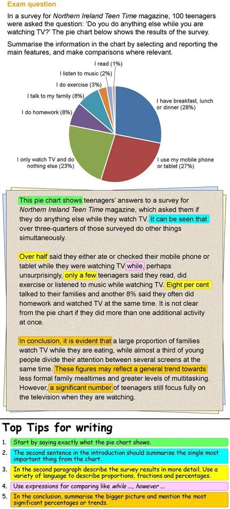 writing  survey results ielts writing ielts