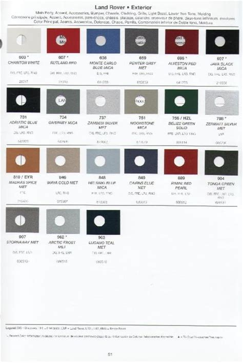 land rover range rover paint codes