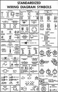 House Wiring Circuit Diagram Symbols