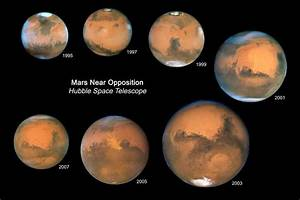 When Will Mars Be Close to Earth? - Universe Today