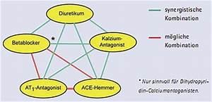 Mögliche Kombinationen Berechnen : ausgabe 1 2010 hypertonie leitlinien der deutschen hypertonieliga ~ Themetempest.com Abrechnung