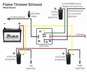 How To Build And Install Exhaust Flame Throwers