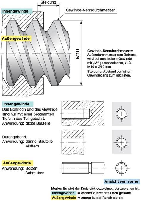 Grundlagen Technisches Zeichnen