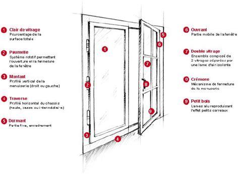 1000 id 233 es 224 propos de menuiserie alu sur fenetres alu porte d entr 233 e alu et porte