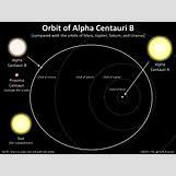 Solar System Scale Distance Size | 1440 x 1080 jpeg 177kB