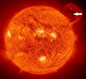 Comparison of the Earth to Sun, Mercury, Venus, Moon, Mars ...