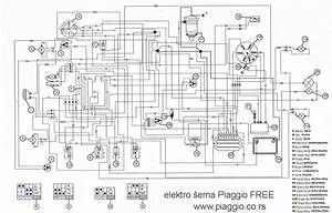 h4 led diskusne forum len tak motoridesk With 2005 piaggio x8 400 wiring diagram and electrical system