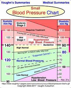 Health  Blood Pressure Chart  U2013 Normal Blood Pressure Range