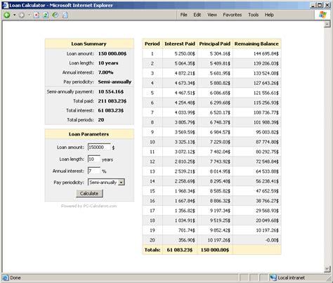Loan Information 2012: Loan Calc