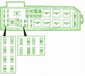 2009 Ford Escape Under Dash Fuse Box Diagram  U2013 Auto Fuse