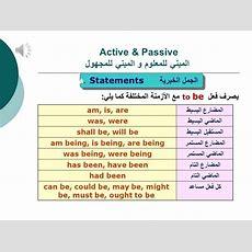 Basic English Grammar  Lesson 20 Passive Voice Youtube