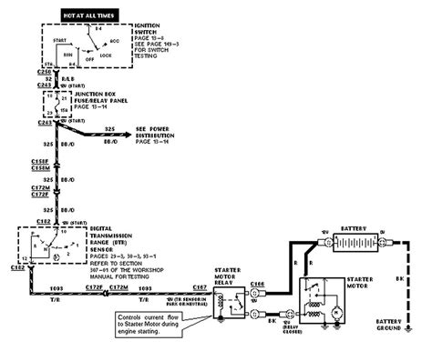Wiring Diagram For Starter Ford Expedition