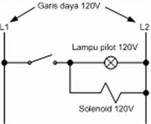 Industri Elektrik  Diagram Tangga  Ladder Diagram