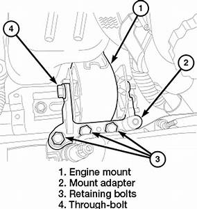 Howtorepairguide Com  How To Replace Engine On 2007 Dodge
