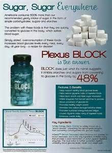 Block Plexus Slim Products