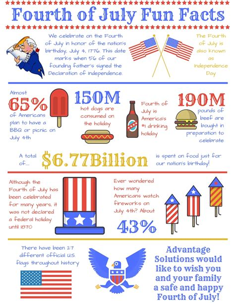4th of july trivia fourth of july fun facts advantage solutions careers