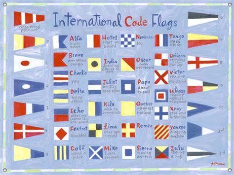 Boat Flags Chart by Nautical Flags On