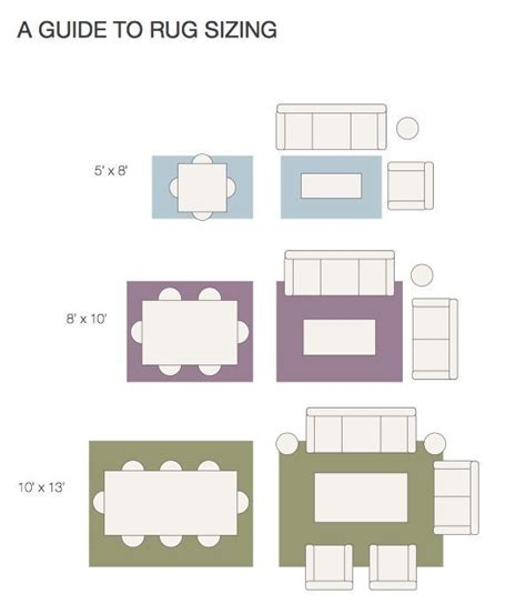 Size Of Living Room Rug by Rug Size Layout Living Room Search Living Room