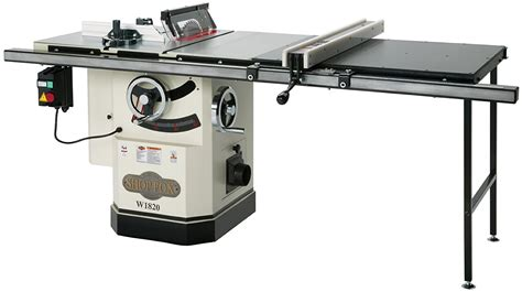 cabinet table saw used best cabinet table saws with riving knife 2015 on flipboard