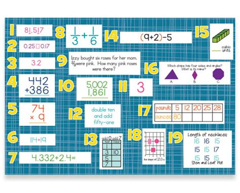 5th grade mountain math kit