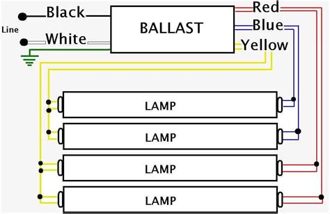 Installing Proline Ballast For Lamp Fixture The Home
