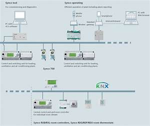S7 1200 Wiring Diagram
