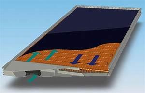 Solarthermie Selber Bauen : hybridkollektor strom und w rmegewinnung ~ Whattoseeinmadrid.com Haus und Dekorationen