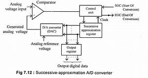 A  U0026quot Media To Get U0026quot  All Datas In Electrical Science       Adc