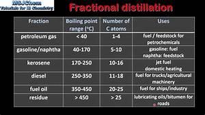C 2 Fractional Distillation Of Crude Oil  Sl