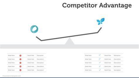 competitive advantages  template