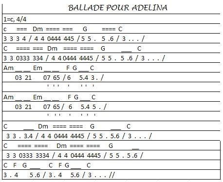 fur elise not angka not angka ballade pour adeline k o a