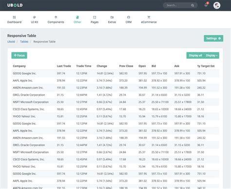 great   responsive data table ui ux