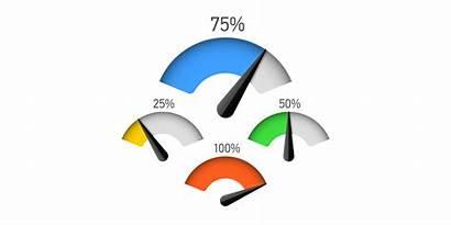 Gauge Chart Excel Speedometer Create Dial Gauges
