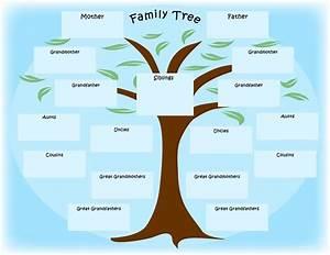 free printable family tree template kids