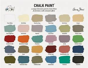 Chalk Paint Review — Chalk Painting