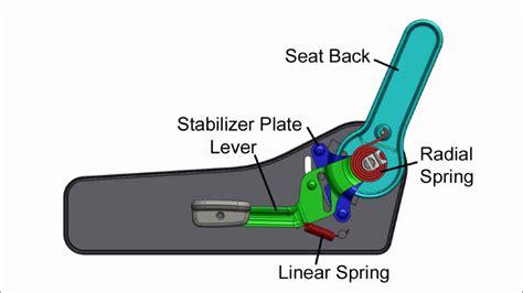 hinge pin door stop how it works seat back adjuster