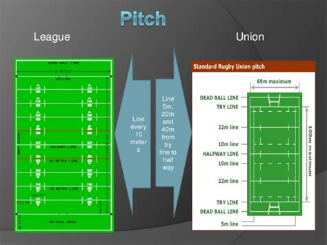 Rugby Union Vs League Differences Between Rugby League And Rugby Union