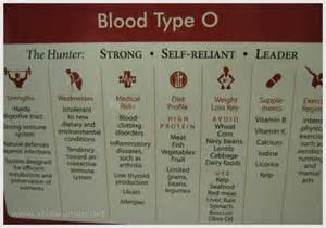 type o people with type o blood fare best on intense physical exercise ... Blood Type Diet