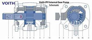 Voith Ipv Internal High