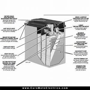 Battery 12v  26ah