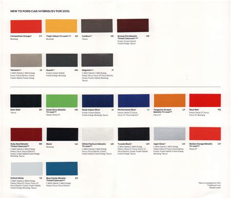 paint chips 2015 ford f350