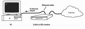 Broadband Router User Guide  Windows 95  98  2000  Nt  Me